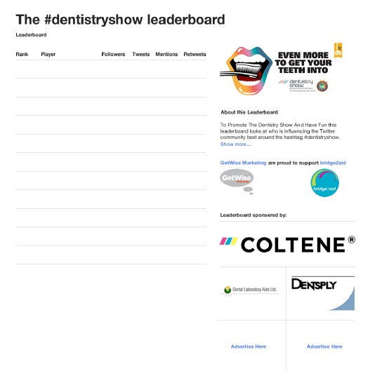 #DS14 leaderboard